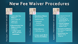 New Fee Waiver Procedures illustration